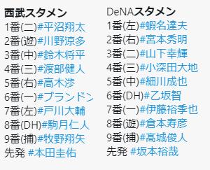 【9.28 イースタン103】ベイスターズ × ライオンズ in横須賀 先発:本田