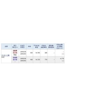 株トレ-ド 85