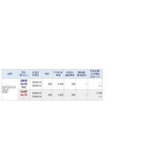 株トレ-ド 114