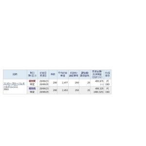 株トレ-ド 162