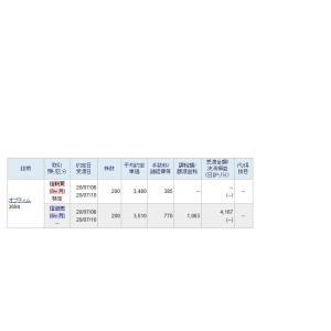 株トレ-ド 173