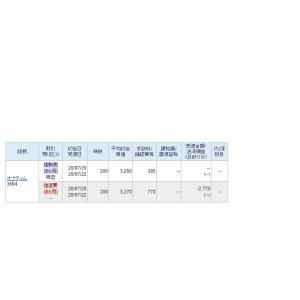株トレ-ド 181