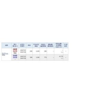 株トレ-ド 183