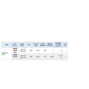 株トレ-ド 184