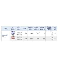 株トレ-ド 186