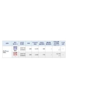 株トレ-ド 187