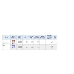 株トレード 191