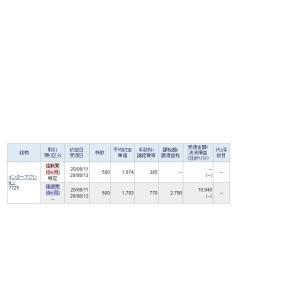 株トレ-ド 194