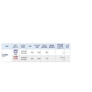 株トレ-ド 227