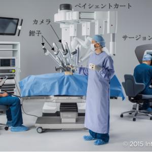 今時の手術・・・ロボット手術