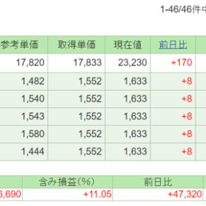 日本株のパフォーマンスが悪すぎる