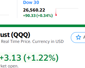 今日は一転して反動で株高