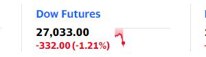 今晩の米国株は軟調、29日のGAFA決算で爆上げ予定