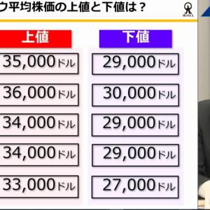岡元兵八郎の予想、ダウ34,000ドル 私の資産は+1,229万