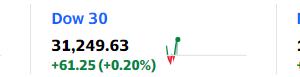 米国株はやや上昇 私の資産は+48万