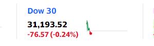 米国株大幅安 ここまで下がると買いチャンス