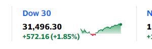 米国株大幅上昇!前日比+229万