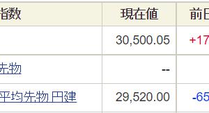 日経平均先物はマイナス千円