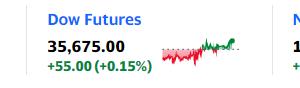 S&P500あと0.65%で4,600