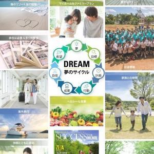 豊かな未来人生の実現の機会をつくろう。ZIJAジージャ・権利収入ネットワークマーケティン