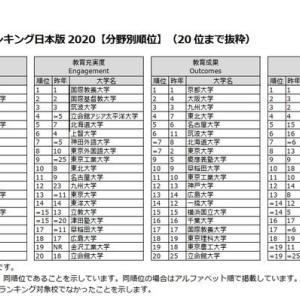 東洋大学が日本の大学ランキングで14位⁉(話は最後まで聞いてね…)