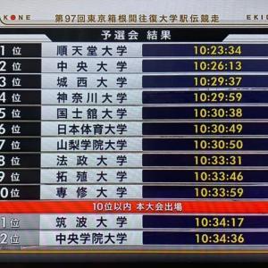 競泳短水路日本選手権、萩野公介が回復の兆し、箱根駅伝予選会日大は18位と惨敗、専修大学は7年振りに予選会突破。