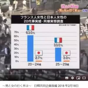 日本でもフランス流?事実婚が増えている現実について・・