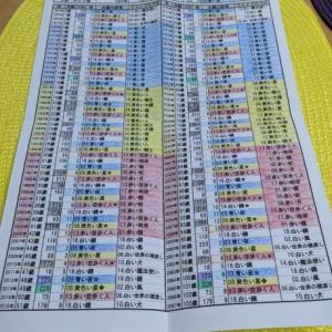 マヤ暦を知る