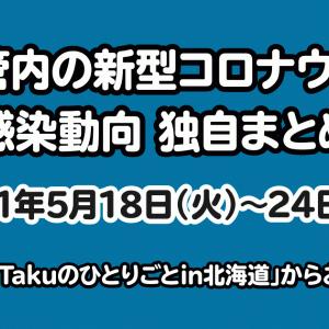 釧路管内の新型コロナウイルス 感染動向の独自まとめ(2021年5月18日~24日)