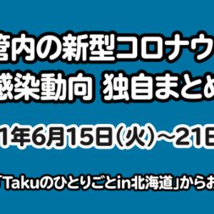 釧路管内の新型コロナウイルス 感染動向の独自まとめ(2021年6月15日~21日)