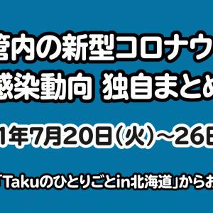 釧路管内の新型コロナウイルス 感染動向の独自まとめ(2021年7月20日~26日)