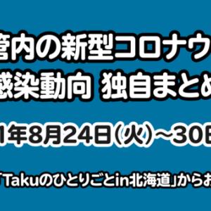 釧路管内の新型コロナウイルス 感染動向の独自まとめ(2021年8月24日~30日)