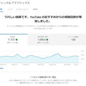 YouTuber 昔からおじん(fightersojin ファイターズおじん)のチャンネル