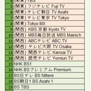 日本のテレビが見放題!?