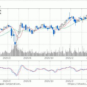 米国株の話