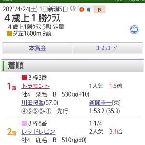 競馬のコト(第24回)~トラモント2勝目を上げる!!