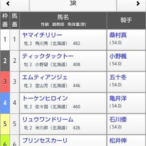 競馬のコト(第26回)~2021年4月22日(木)門別3R 1000m