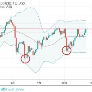 ★お盆の悲観で買い、10月の悲観で買う。 なんなんでしょう? オーストラリア株価も堅調。