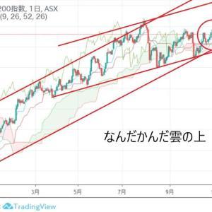 ★なんだかんだオーストラリアの株価も堅調な2019年。