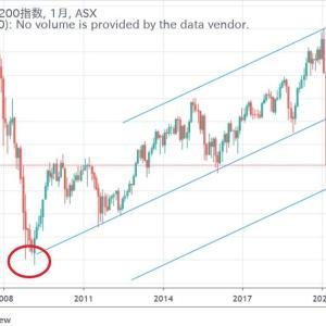 ★リーマンショックは、100年に1度と言われていますのでオーストラリア株価も・・・