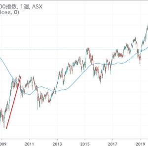 ★オーストラリア株価も堅調。 流石にリーマンショックの底を割ることは、不可能なように思えます。