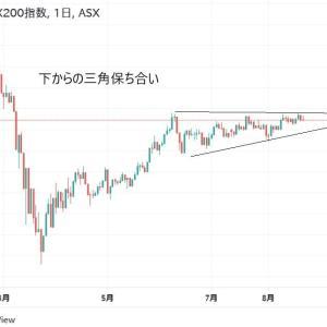 ★じれったいですが、堅調なオーストラリア株価。