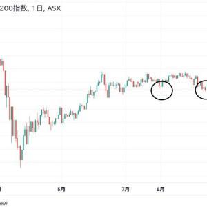 ★豪ドル高いせい? オーストラリア株価ダブルボトムの可能性・・・