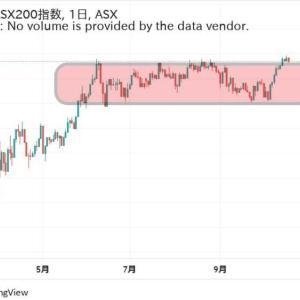 ★流石にボックス相場ブレイクしたオーストラリア株価でしたね。