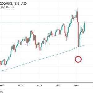 ★毎年恒例のようにハロウィン相場から上げるとは言え・・・ ってか、やっぱり普通に今月オーストラリア株価も堅調です。