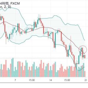 ★今週もドル円(*_*;月曜窓空け予想を・・・ 緩和バブル元年2020今年最後の給料出る週・・・