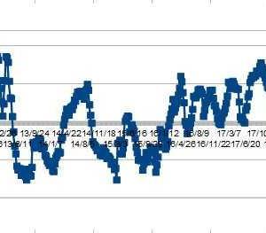 ★緩和バブル2021豪ドルIMMポジションやはり売り減っています。