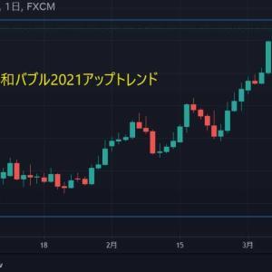 ★今週もドル円(*_*;月曜窓空け予想を・・・ 緩和バブルの勢いそのまま、今年の本気度・・・