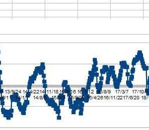 ★豪ドル、IMMポジションから考える お隣NZドル更にロング増加していました。