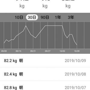 ダイエット185日目